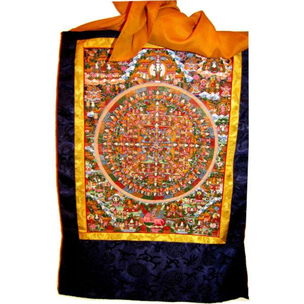 Mandala thanka
